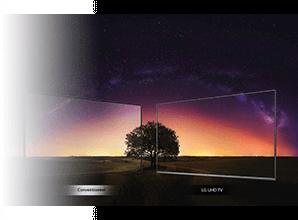 LG UM7600 - Brede kijkhoek