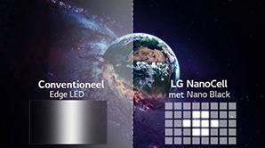 LG NANO866 - Full Array dimming