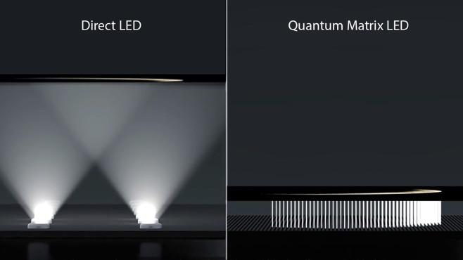 Samsung QN85A - Quantum Matrix Technology
