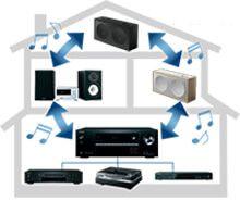 FlareConnect - Muziek door uw hele huis