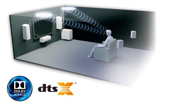 Yamaha RX-A860 - Dolby Atmos DTS:X