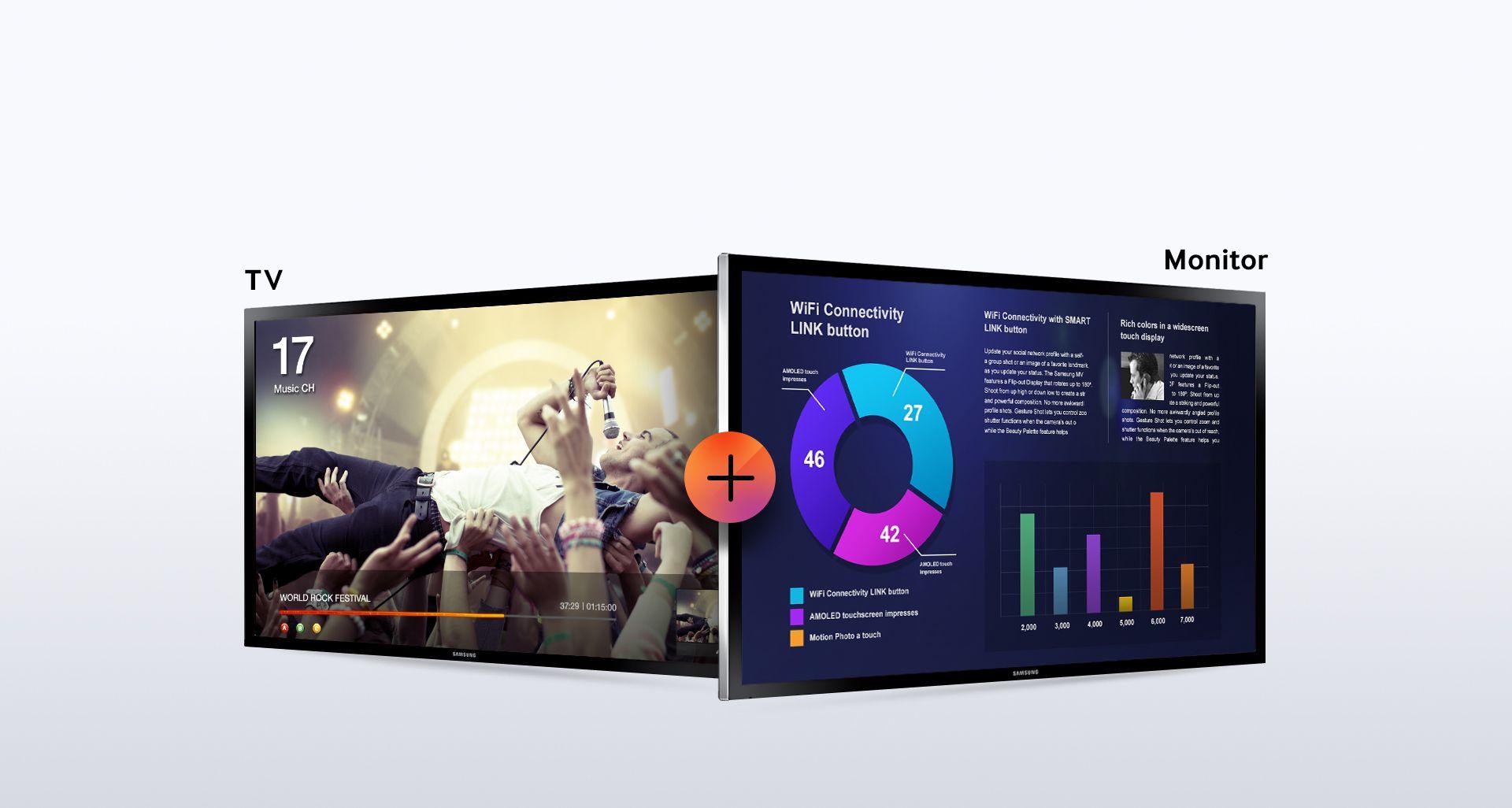 TV + Monitor